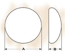 measurement of implant diameter