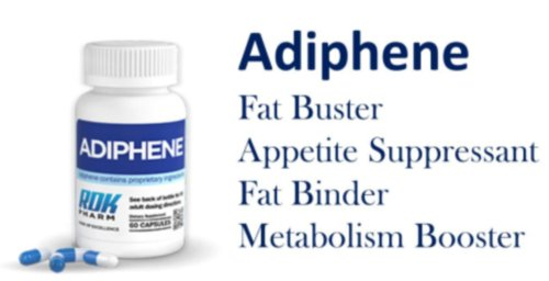 How does Adiphene work